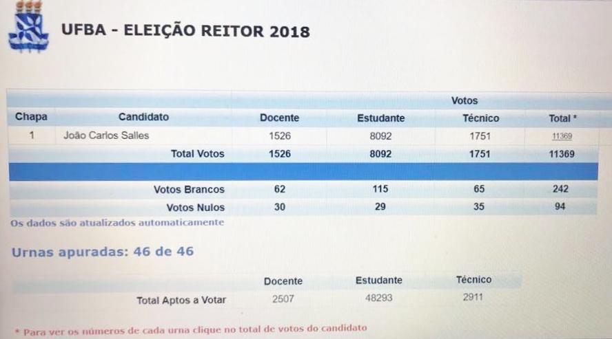 Eleição_Reitor_0